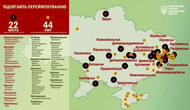 Ukraina żegna się z sierpem i młotem. Co się stanie z Dnipro Dnipropetrowsk? - full image
