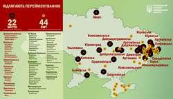 Ukraina żegna się z sierpem i młotem. Co się stanie z Dnipro Dnipropetrowsk?