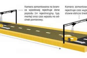 Trwa montaż odcinkowego pomiaru prędkości na trasie Gwiazdowo-Piecki