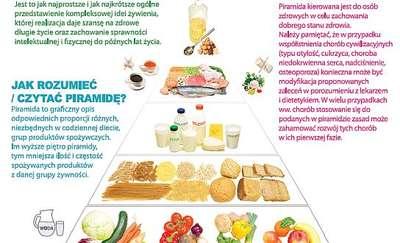 Awans warzyw i owoców w piramidzie. Sprawdź!