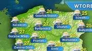 Burze z gradem nad Polską do końca tygodnia