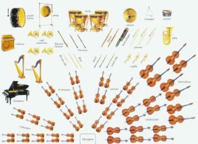 Grajmy razem w wykonaniu dziecięcej orkiestry symfonicznej - full image