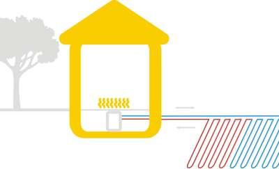 Pompa ciepła - nowoczesna alternatywa dla ogrzewania domu i wody użytkowej