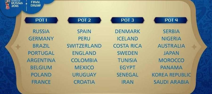 Polska będzie losowana z pierwszego koszyka, z kim powinna zagrać w grupie?