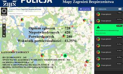 Krajowa Mapa Zagrożeń Bezpieczeństwa. Ponad 700 zgłoszeń w powiecie piskim