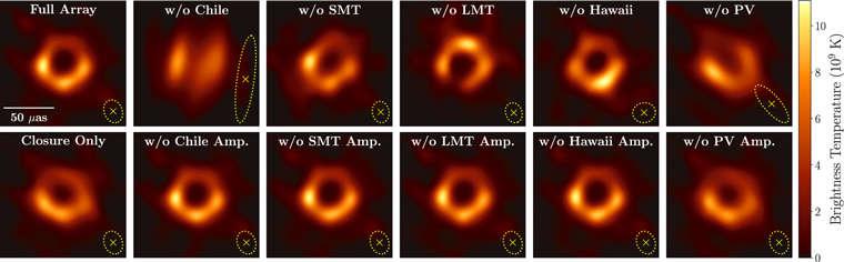 Obraz otoczenia czarnej dziury z różnych obserwatoriów na świecie