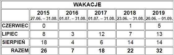 http://m.wm.pl/2019/09/orig/statystyki-utoniecia-wim-574757.jpg