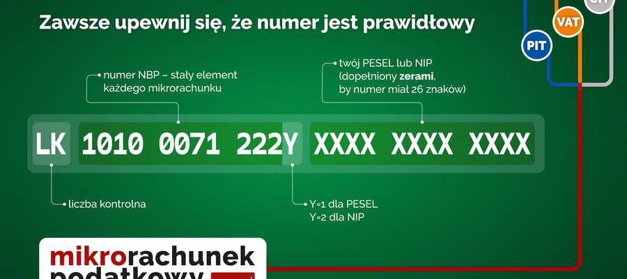 Łatwo sprawdzić, czy numer mikrorachunku jest prawidłowy.
