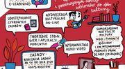 """""""Kultura w sieci"""": dziś mija termin składania wniosków o dofinansowania"""
