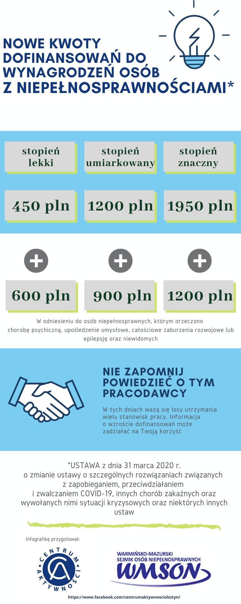 http://m.wm.pl/2020/05/orig/infografika-dofinansowania-od-1-04-2020r-627086.jpg