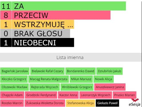 http://m.wm.pl/2020/05/orig/screenshot-2020-05-13-transmisja-z-obrad-sesji-rady-miejskiej-w-olecku-626372.jpg