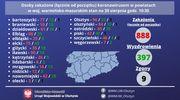 Koronawirus: dzisiaj 17 nowych zakażonych