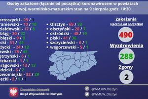 Koronawirus: kolejny rekord w warmińsko-mazurskim