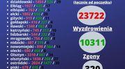 65 nowych zachorowań w powiecie  giżyckim