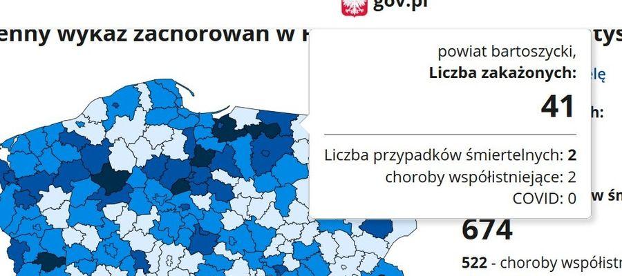 Wczoraj i dziś łącznie 71 nowych zakażeń koronawirusem w powiecie bartoszyckim