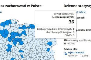 Znów znaczący wzrost zakażeń koronawirusem w powiecie bartoszyckim