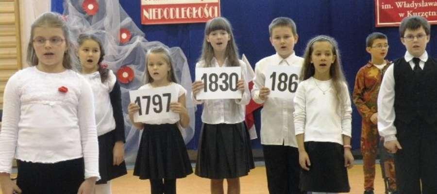 Podczas występu uczniów