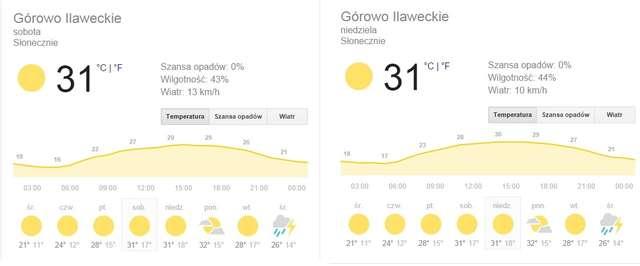 Słońce zaświeci dla Ekołomyi - full image