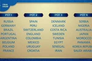 Z kim chcecie zobaczyć Polskę w grupie na mistrzostwach świata