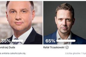 Duda czy Trzaskowski? Zakończyła się nasza internetowa ankieta przedwyborcza