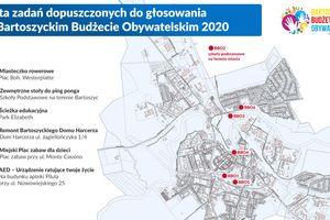 Znamy wyniki głosowania w Bartoszyckim Budżecie Obywatelskim. Dofinansowane zostaną dwa projekty