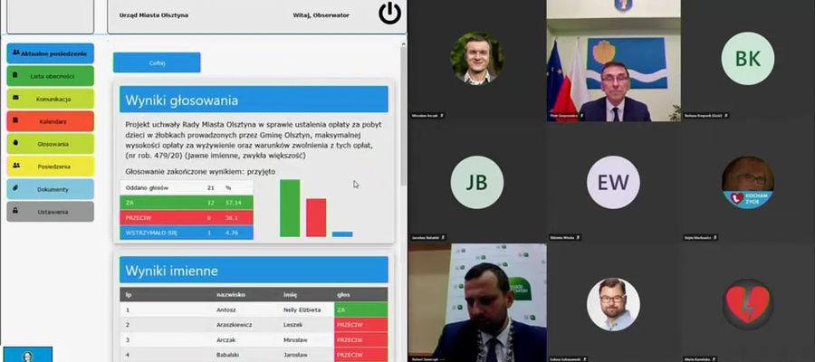 Tak wyglądało zdalne głosowanie w sprawie opłat za miejsce w żłobku należącym do Olsztyna