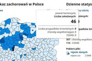 Powiat bartoszycki: Wzrost liczby zakażeń koronawirusem