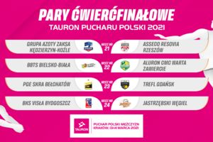 Dwa hity w ćwierćfinałach Pucharu Polski