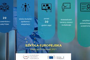 Europejska Szkoła Dyplomacji. Trwa nabór. Sprawdź, jak przebiega rekrutacja!
