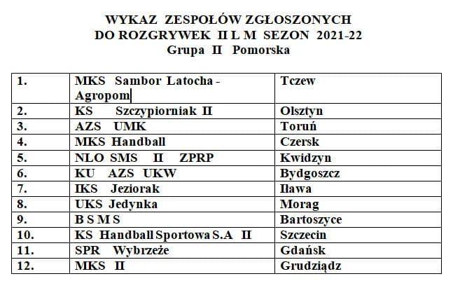 Ciekawie zapowiada się rywalizacja w II lidze Piłki Ręcznej w Grupie II Pomorskiej