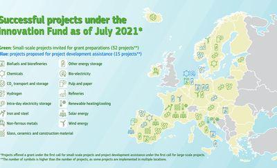 UE inwestuje miliony euro w innowacyjne projekty