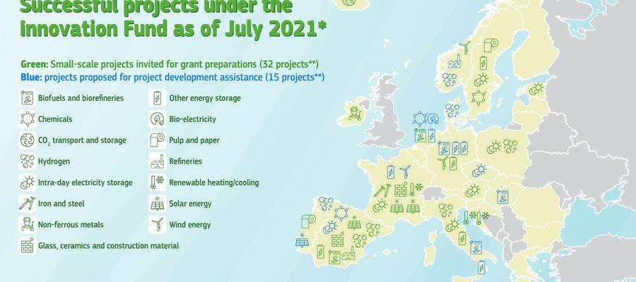 UE inwestuje w innowacyjne projekty